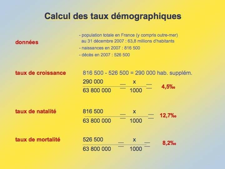 Calcul des taux d mographiques profs d 39 histoire lyc e for Mesurer le taux d humidite