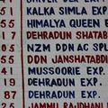Haridwar - ganga aarti.