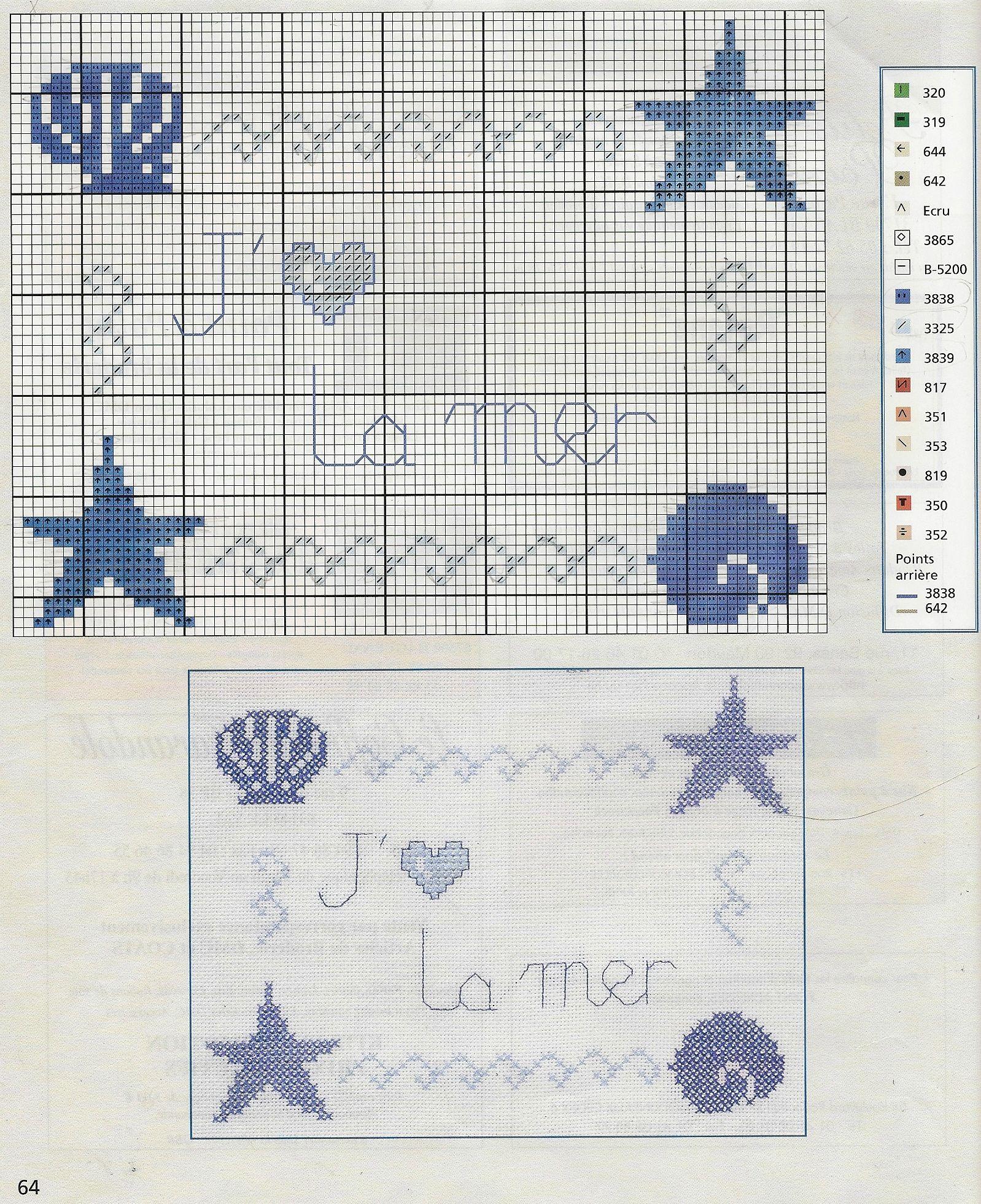 Broderie j 39 aime la mer l 39 ile d 39 ouessant un oc an de points de croix - Grille point de croix mer ...
