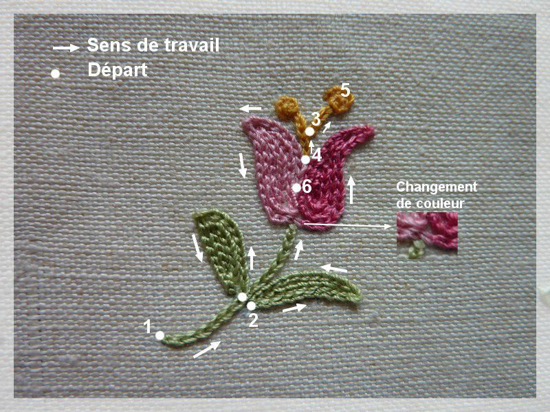 Broderie De Beauvais
