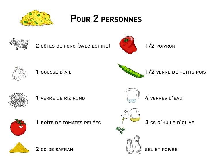 recette_paella