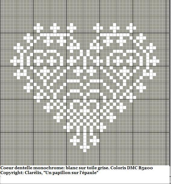 Coeur dentelle monochrome blanc