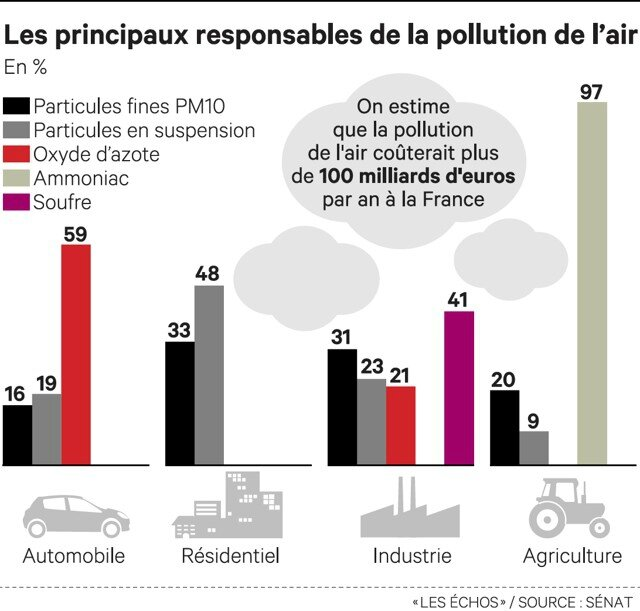 pollution air 2