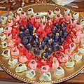 Fruits déguisés (pâte d'amande maison)