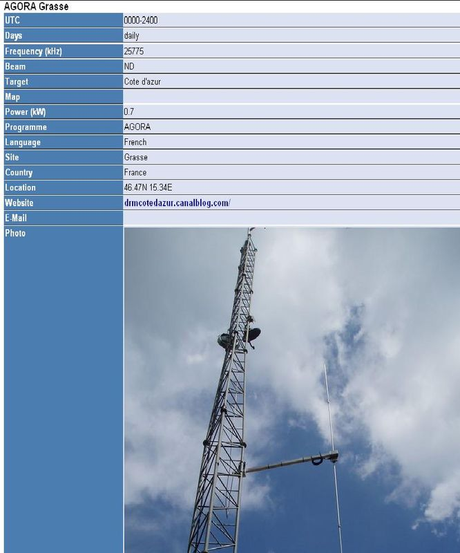 antenne_drm