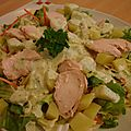Salade au poulet fumé (recette allégée)