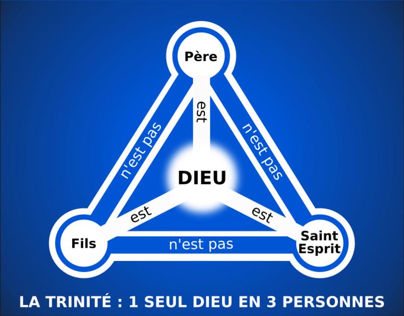 Trinite-05