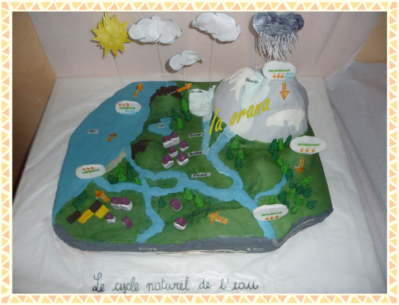 Gâteau cycle de l'eau/Hydrologic cycle cake