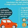 Securite routière l escroquerie petainiste afin de glorifier la révolution nationale
