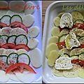 Tian courgettes/tomates/pommes de terre et chèvre