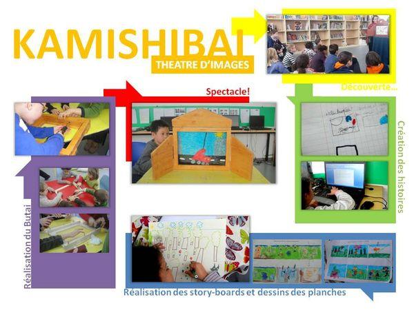Kamishibai year book