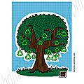 L'arbre à bio.