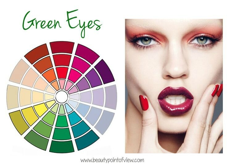 What Color Eyeshadow Makes Green Eyes Pop