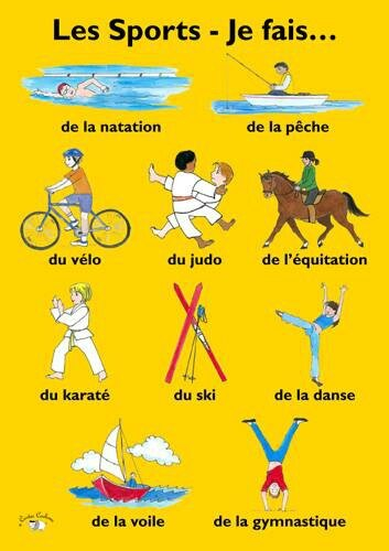 le sport french essay Hobbies, sports, games, and pastimes may offer the most fun terms to learn as you study french vocabulary, as tables and explanations demonstrate.