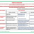 Pénibilité 2018 Facteurs de Risque Exclus du Compte professionnel de prévention