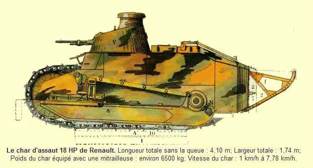 Char renault 18 HP