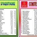 Classement ffc coureurs amateurs - saison 1978