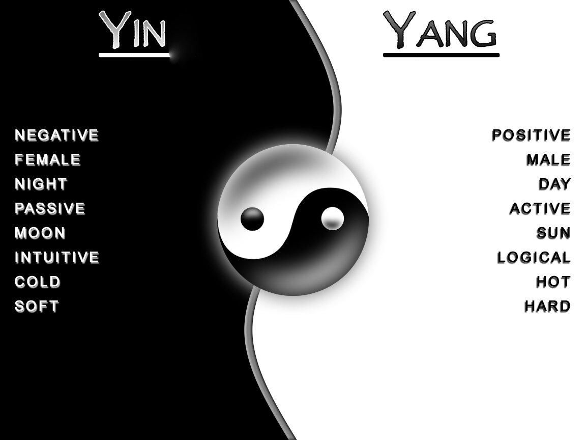 Les bases du feng shui alter d co for Deco ying yang