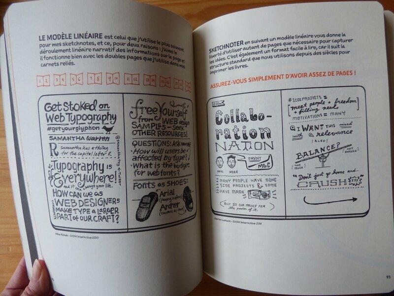 Initiation au sketchnote (2)