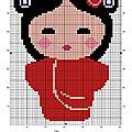 Kokeshi rouge