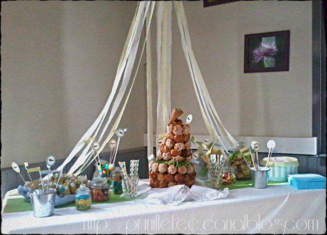 sweet table coatching