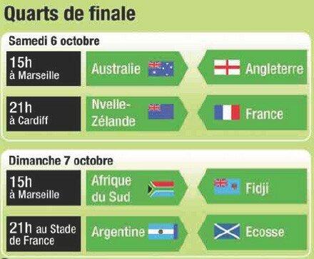 quarts_de_finale