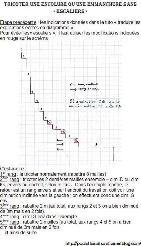 Dim_sans_escalier_2