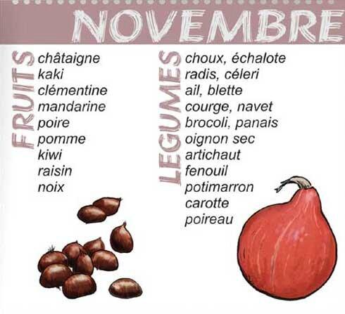 calendrier-des-fruits-et-legumes-bio-de-saison-novembre