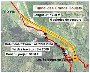 dérivation tunnel route des Grands Goulets (vercors)