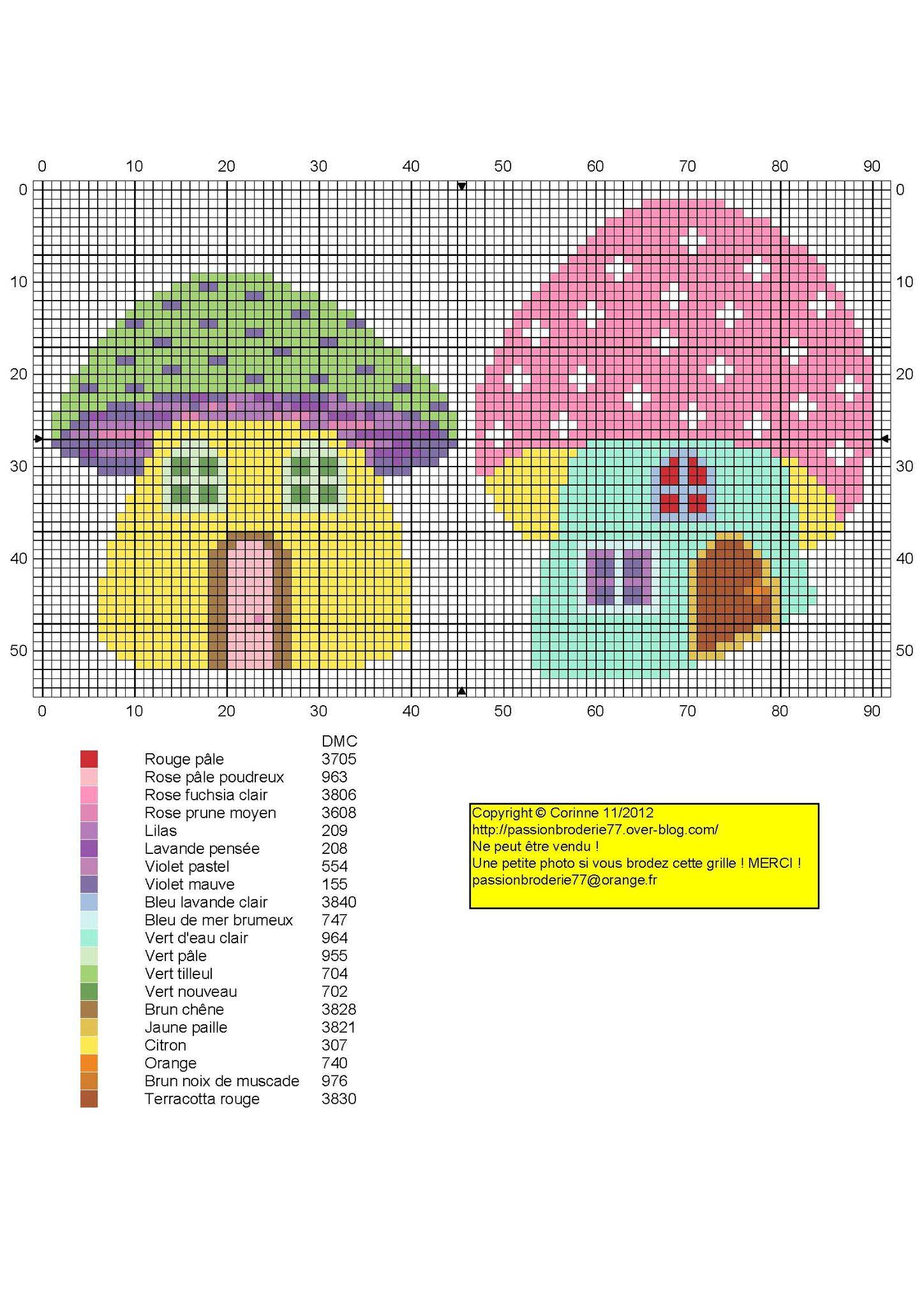 Maisons champignon