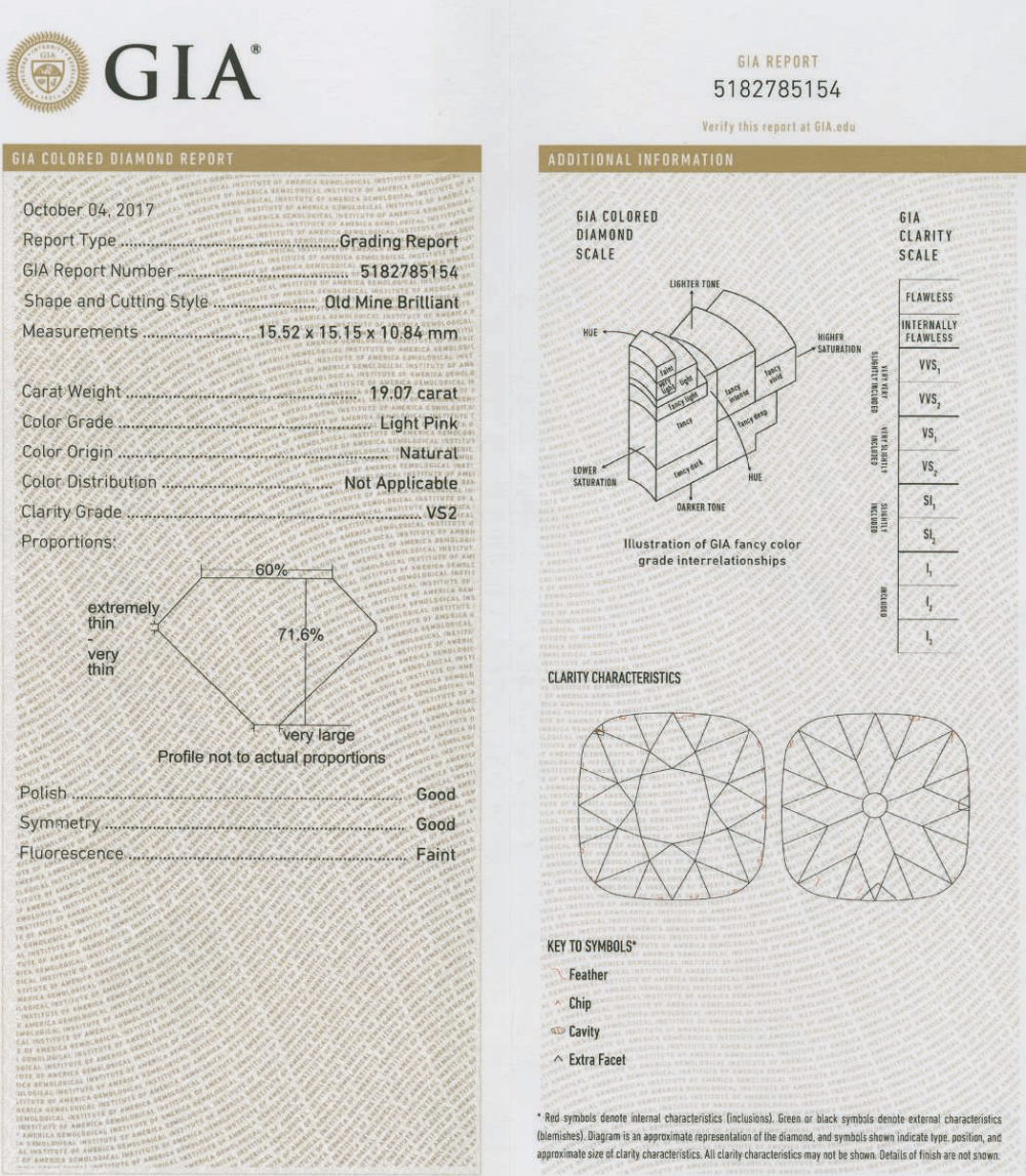 gia unnamed d cut c large classification rare brilliant diamond super product certified iia extremely ex dfl round fl type