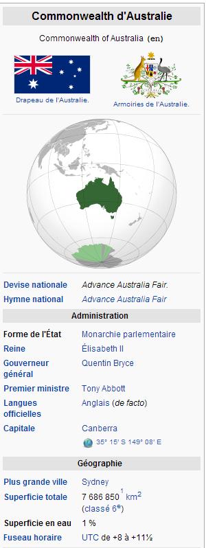 AUSTRALIE - HISTOIRE 1