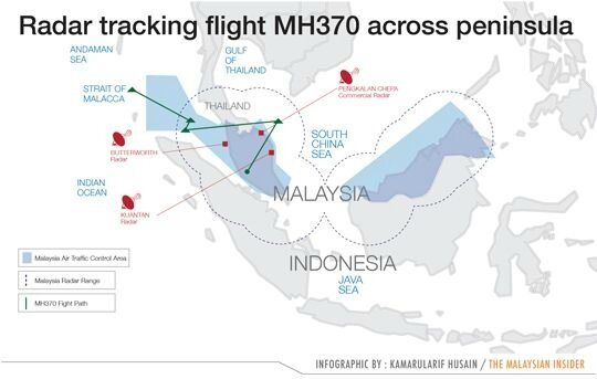 MH370-military_radar-tracking-peninsula-170314-eng-graphcs-tmi-kamarul_540_343_100
