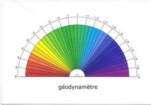 geodynametre-cadran-couleur[1]
