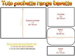 Tuto_pochette_range_bavette_patron