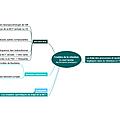 Traité de neuropsychologie de l'enfant - les troubles de la rétention à court terme