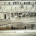 mai 1996 Montalban