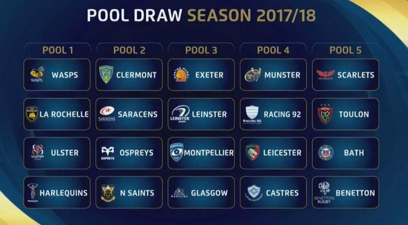 Tableau Champions Cup 2017-18
