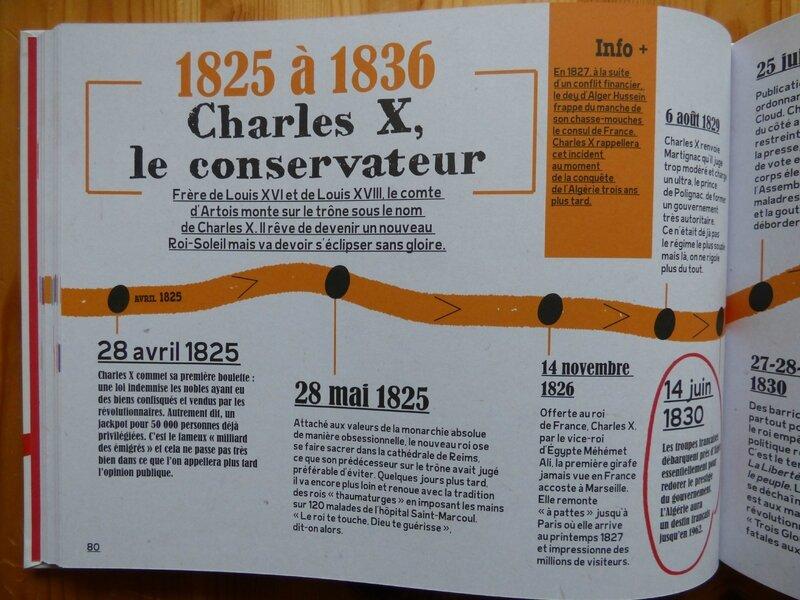 Chronologie impertinente de l'Histoire de France (2)