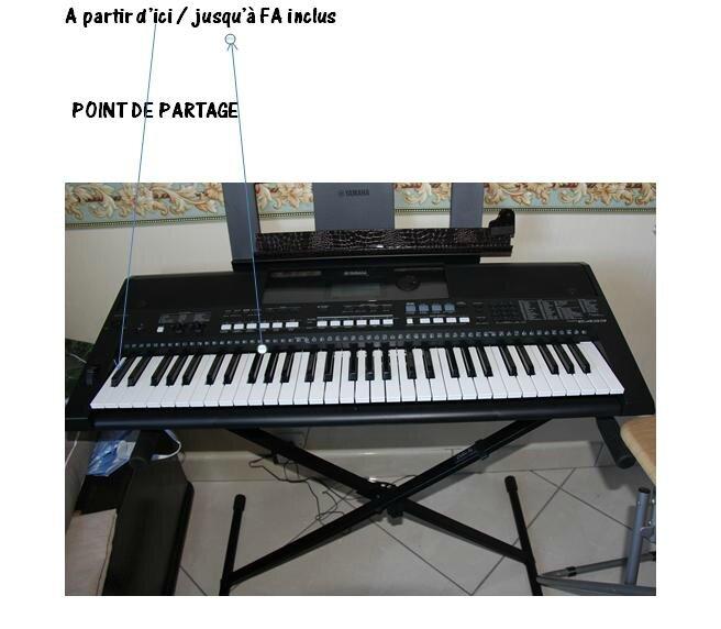 POINT DE PARTAGE PIANO