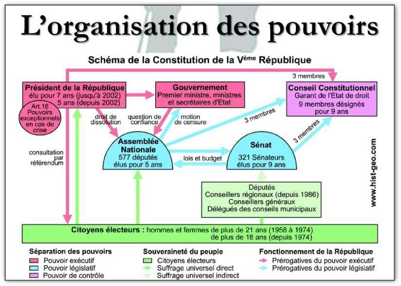 Exceptionnel octobre 2015 : Tous les messages - Profs d'Histoire lycée Claude  KF93