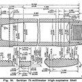 Obus de 75 mm plan