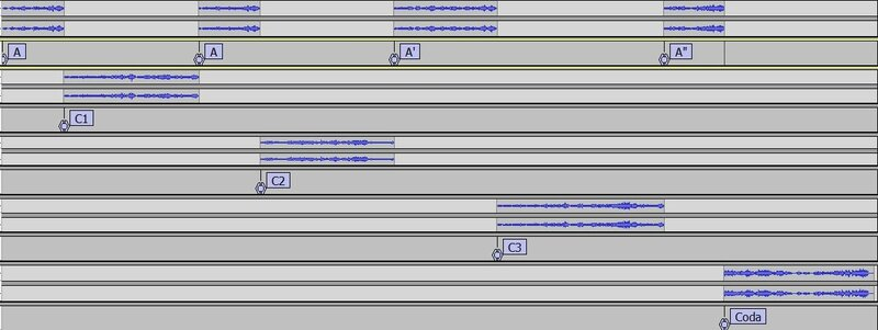 Plan sonate n°5 Beethoven Audacity