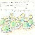 Crayonnés de différents cours