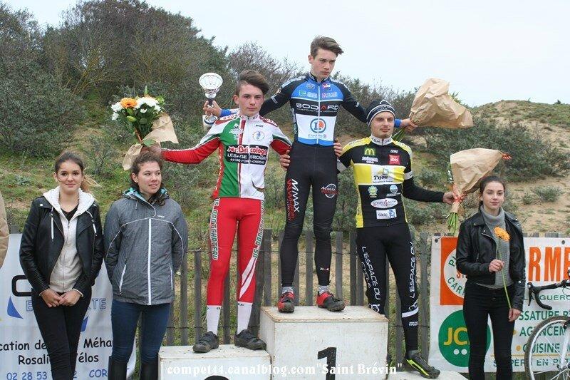 St Brévin Pass juniors (44) (Copier)