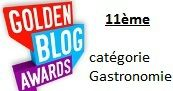 golden blog resultat