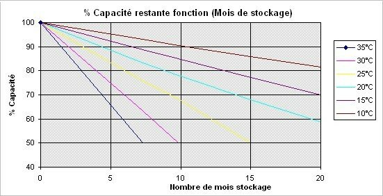 le forum du camping car conseil astuce depannage. Black Bedroom Furniture Sets. Home Design Ideas
