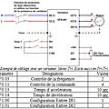 Tuto application variateur de fréquence