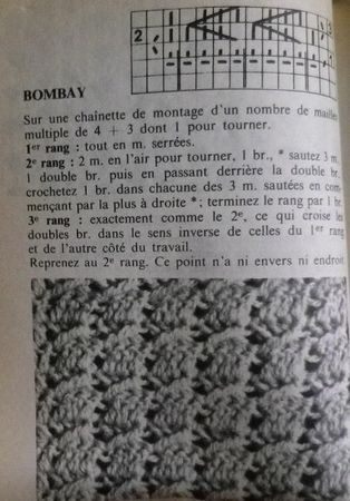 point de bombay