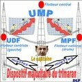 Dispositif du trimaran (UDF-UMP-MPF)